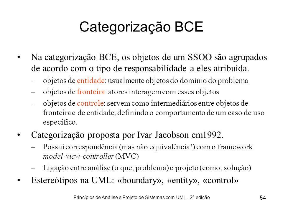 Princípios de Análise e Projeto de Sistemas com UML - 2ª edição 54 Categorização BCE Na categorização BCE, os objetos de um SSOO são agrupados de acor