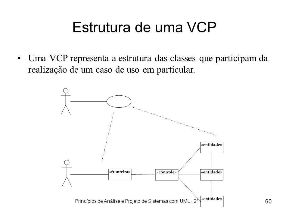 Princípios de Análise e Projeto de Sistemas com UML - 2ª edição 60 Estrutura de uma VCP Uma VCP representa a estrutura das classes que participam da r
