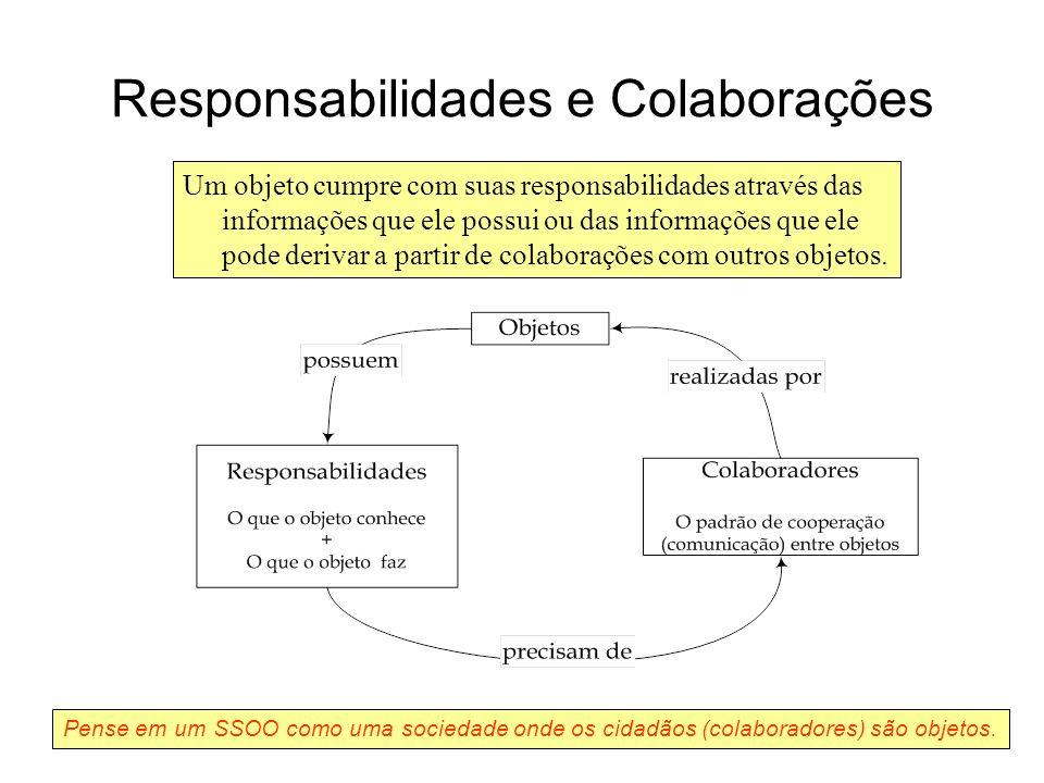 Princípios de Análise e Projeto de Sistemas com UML - 2ª edição 66 Responsabilidades e Colaborações Pense em um SSOO como uma sociedade onde os cidadã