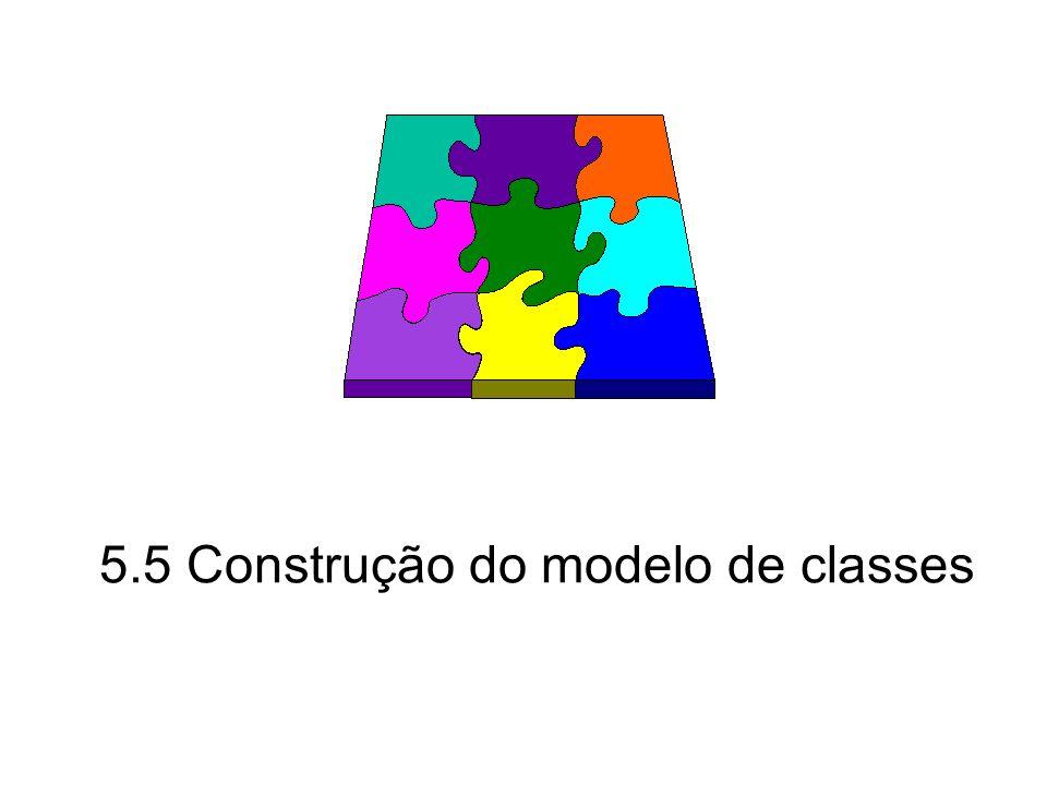 5.5 Construção do modelo de classes