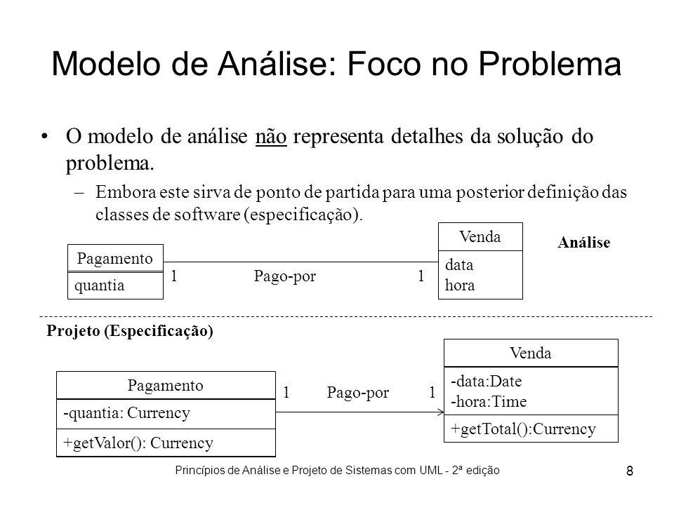 Princípios de Análise e Projeto de Sistemas com UML - 2ª edição 8 Modelo de Análise: Foco no Problema O modelo de análise não representa detalhes da s