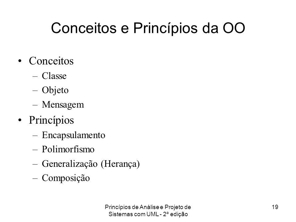 Princípios de Análise e Projeto de Sistemas com UML - 2ª edição 19 Conceitos e Princípios da OO Conceitos –Classe –Objeto –Mensagem Princípios –Encaps