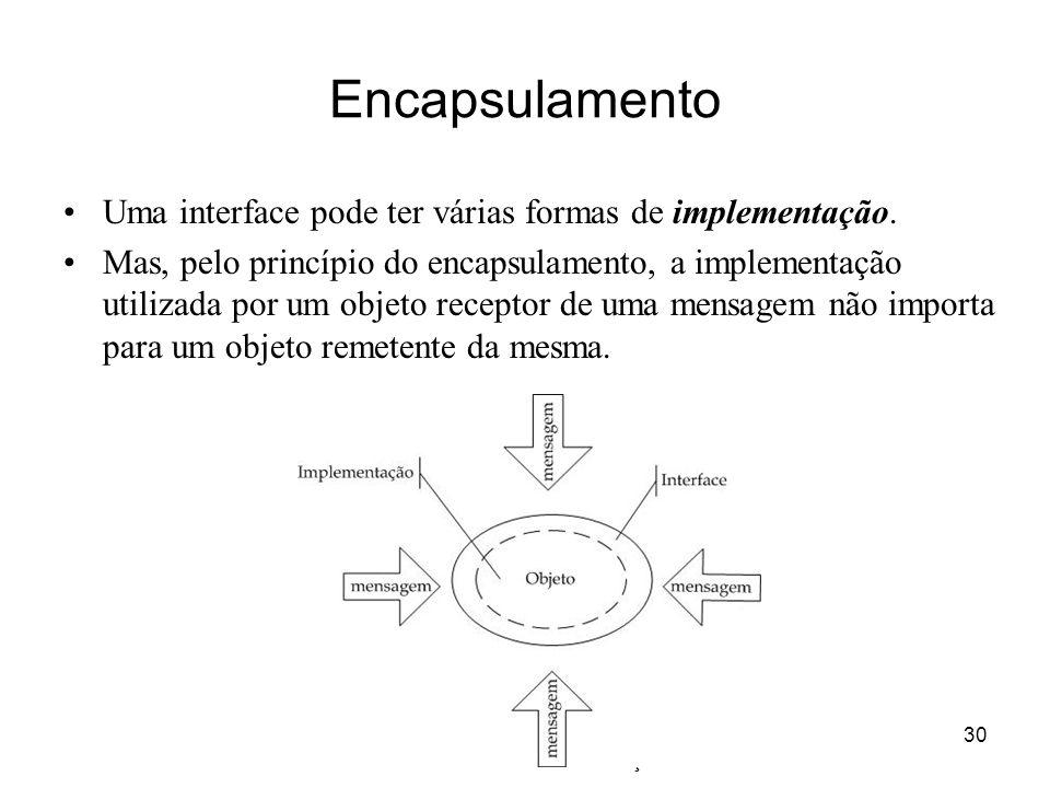 Princípios de Análise e Projeto de Sistemas com UML - 2ª edição 30 Encapsulamento Uma interface pode ter várias formas de implementação. Mas, pelo pri