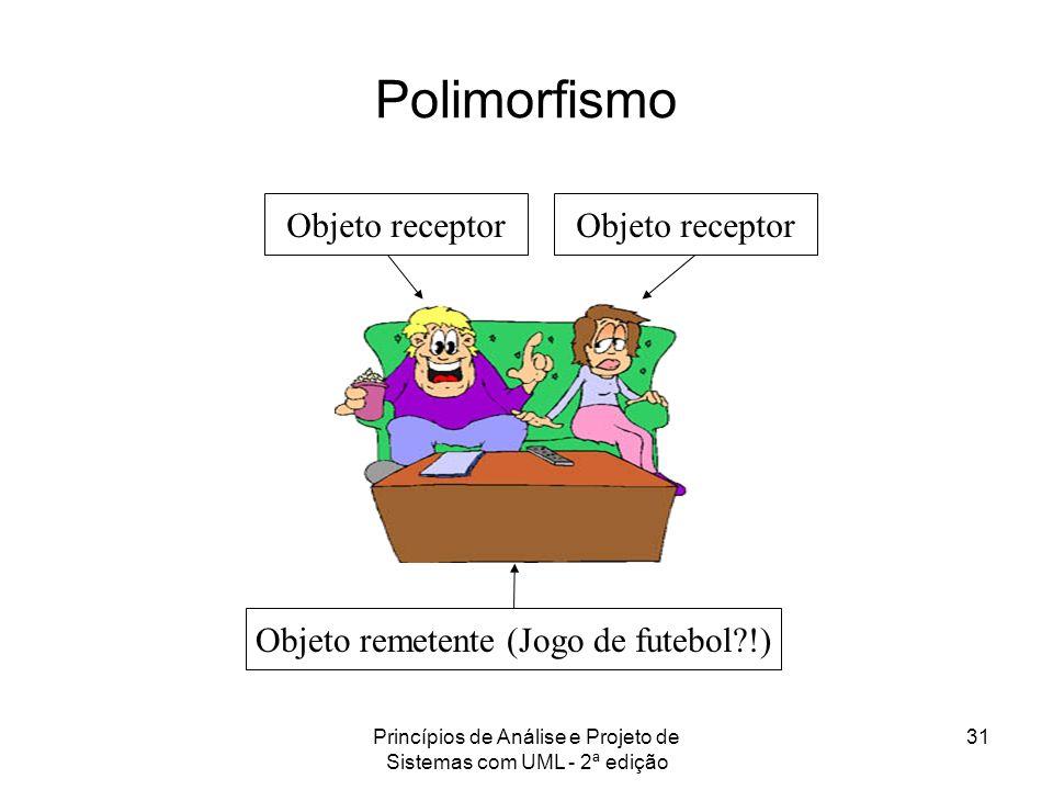 Princípios de Análise e Projeto de Sistemas com UML - 2ª edição 31 Polimorfismo Objeto receptor Objeto remetente (Jogo de futebol?!) Objeto receptor