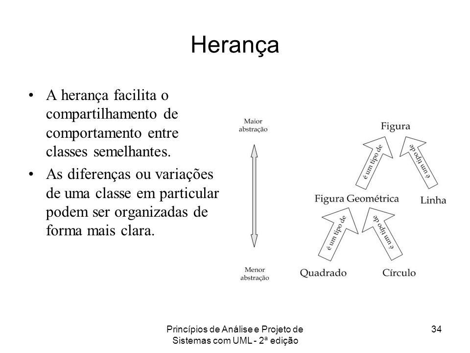 Princípios de Análise e Projeto de Sistemas com UML - 2ª edição 34 Herança A herança facilita o compartilhamento de comportamento entre classes semelh