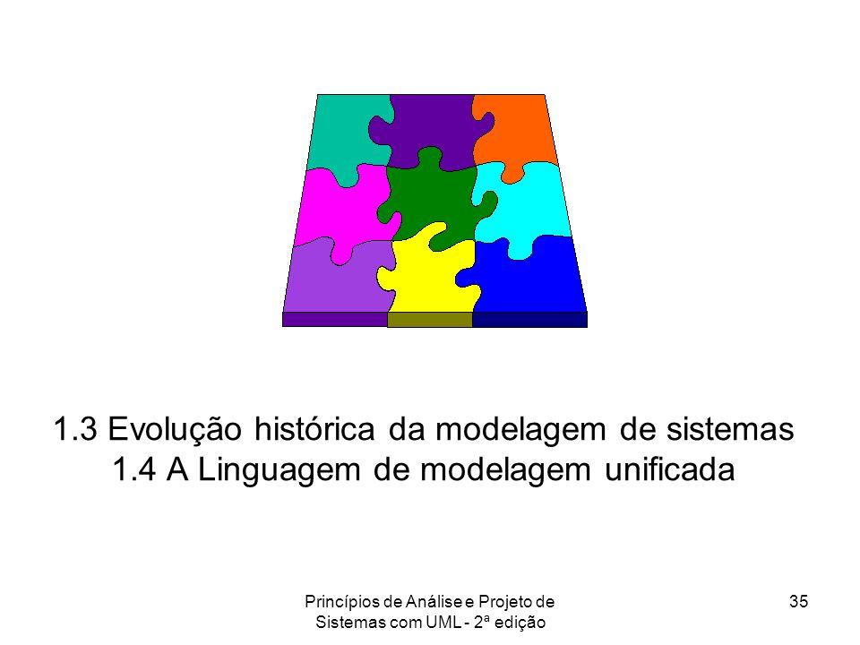 Princípios de Análise e Projeto de Sistemas com UML - 2ª edição 35 1.3 Evolução histórica da modelagem de sistemas 1.4 A Linguagem de modelagem unific