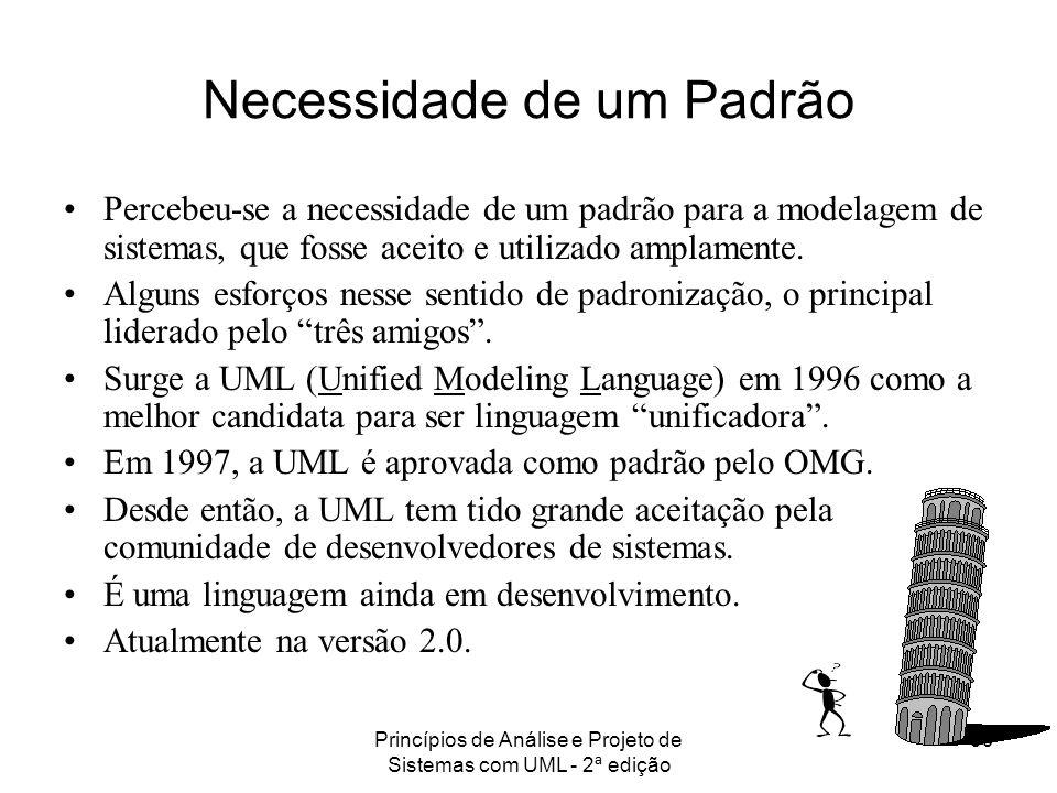 Princípios de Análise e Projeto de Sistemas com UML - 2ª edição 39 Necessidade de um Padrão Percebeu-se a necessidade de um padrão para a modelagem de