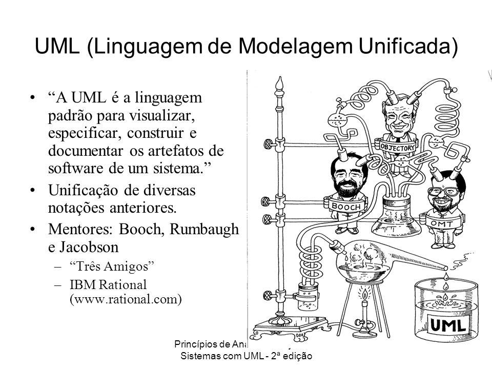 Princípios de Análise e Projeto de Sistemas com UML - 2ª edição 40 UML (Linguagem de Modelagem Unificada) A UML é a linguagem padrão para visualizar,