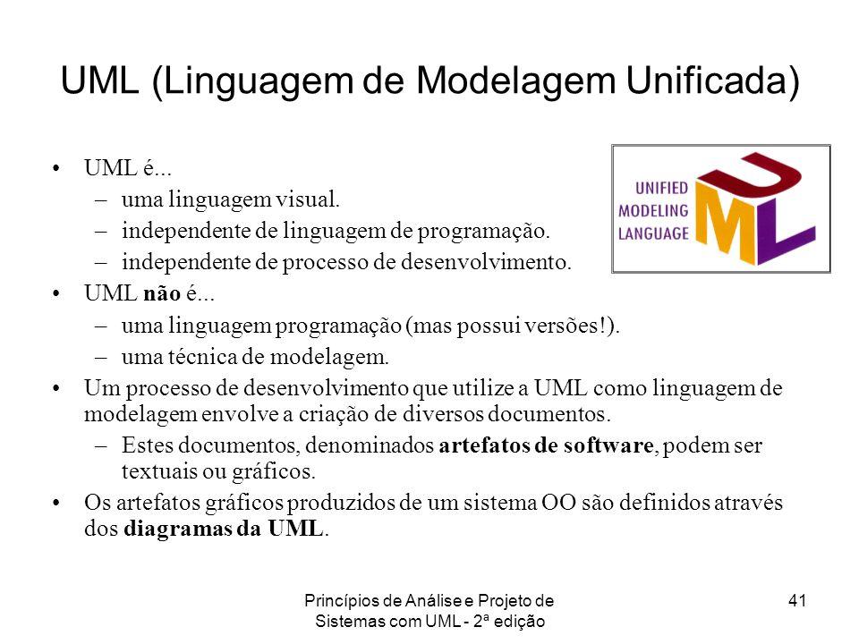 Princípios de Análise e Projeto de Sistemas com UML - 2ª edição 41 UML (Linguagem de Modelagem Unificada) UML é... –uma linguagem visual. –independent