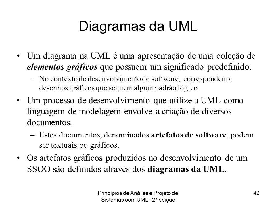 Princípios de Análise e Projeto de Sistemas com UML - 2ª edição 42 Diagramas da UML Um diagrama na UML é uma apresentação de uma coleção de elementos