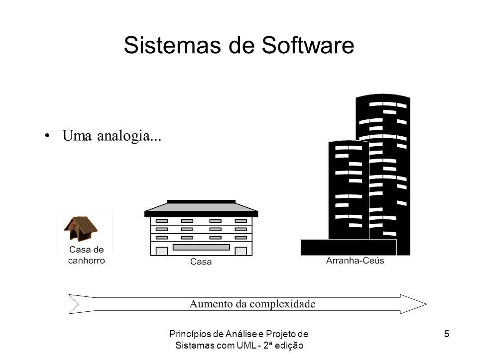 Princípios de Análise e Projeto de Sistemas com UML - 2ª edição 5 Uma analogia... Sistemas de Software