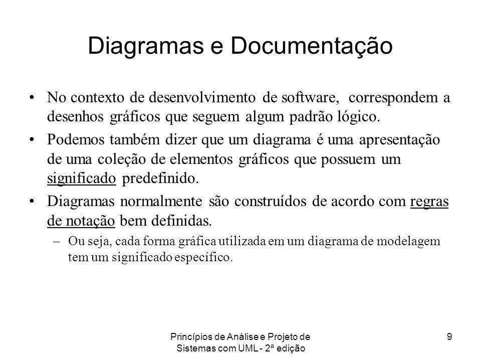 Princípios de Análise e Projeto de Sistemas com UML - 2ª edição 9 Diagramas e Documentação No contexto de desenvolvimento de software, correspondem a
