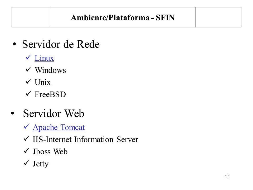 14 Ambiente/Plataforma - SFIN Servidor de Rede Linux Windows Unix FreeBSD Servidor Web Apache Tomcat IIS-Internet Information Server Jboss Web Jetty