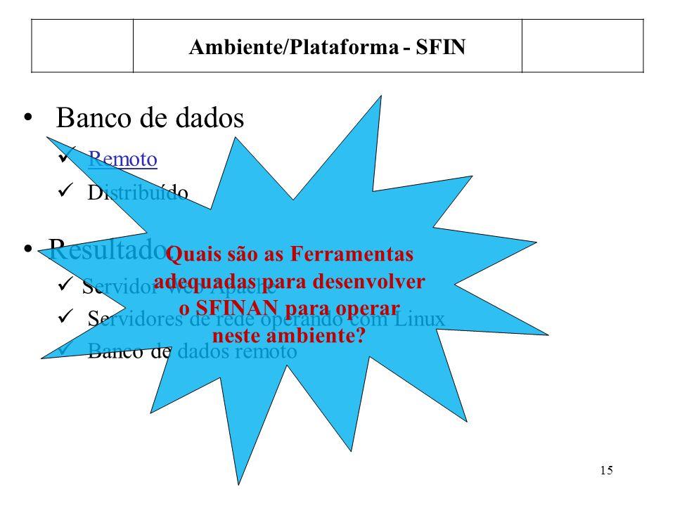 15 Ambiente/Plataforma - SFIN Banco de dados Remoto Distribuído Resultado: Servidor Web Apache Servidores de rede operando com Linux Banco de dados re