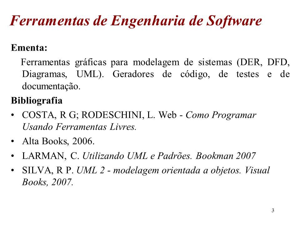 Ementa: Ferramentas gráficas para modelagem de sistemas (DER, DFD, Diagramas, UML). Geradores de código, de testes e de documentação. Bibliografia COS