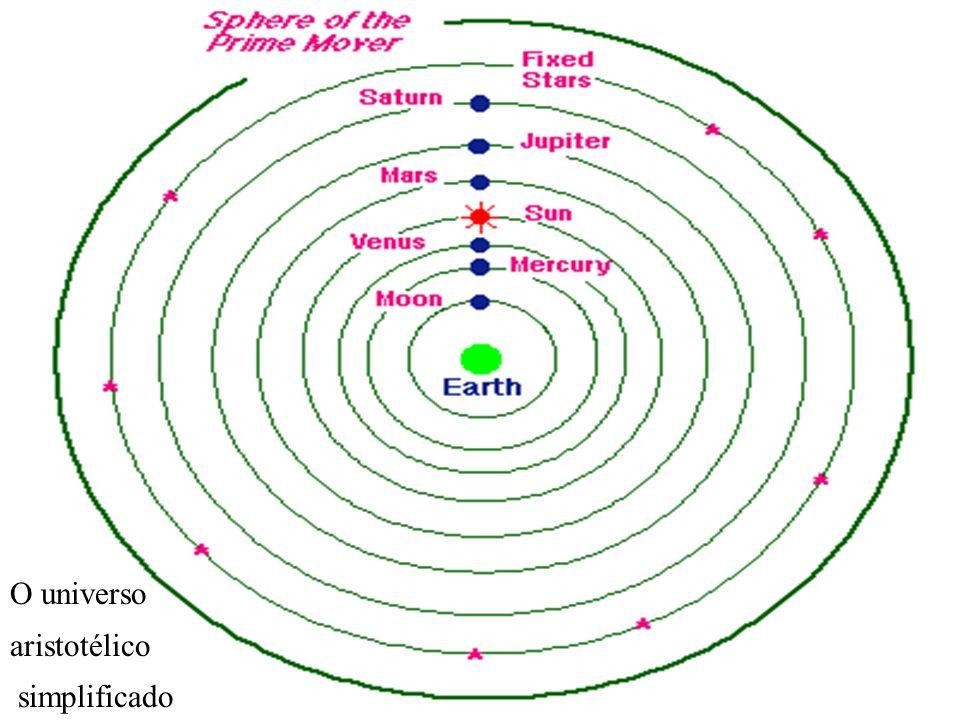Aristóteles de Estagira (384-322 a.C.). O defensor da Hipótese dos 4 elementos