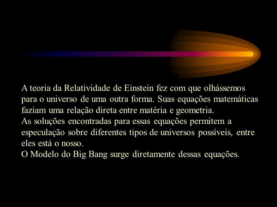 Albert Einstein (1879-1955) Virando o mundo, ou melhor o universo de ponta cabeça