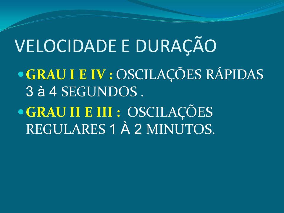 VELOCIDADE E DURAÇÃO GRAU I E IV : OSCILAÇÕES RÁPIDAS 3 à 4 SEGUNDOS. GRAU II E III : OSCILAÇÕES REGULARES 1 À 2 MINUTOS.