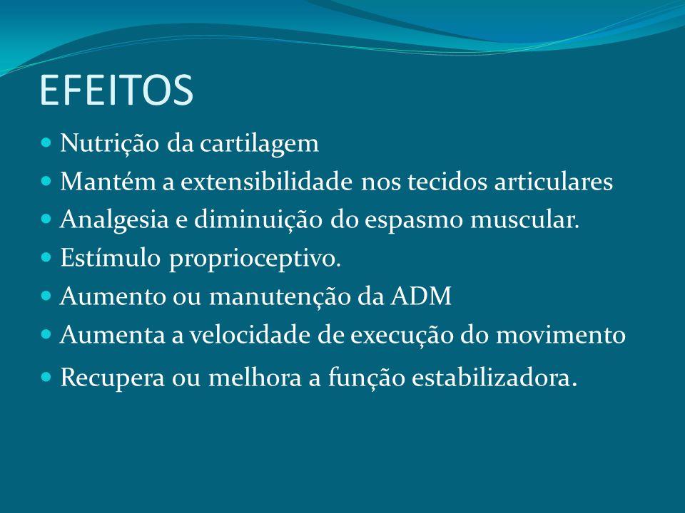 EFEITOS Nutrição da cartilagem Mantém a extensibilidade nos tecidos articulares Analgesia e diminuição do espasmo muscular. Estímulo proprioceptivo. A