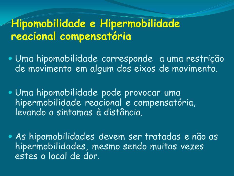 Hipomobilidade e Hipermobilidade reacional compensatória Uma hipomobilidade corresponde a uma restrição de movimento em algum dos eixos de movimento.