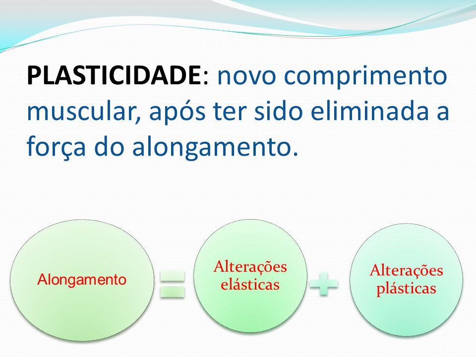 PLASTICIDADE: novo comprimento muscular, após ter sido eliminada a força do alongamento. Alterações plásticas Alterações elásticas Alongamento