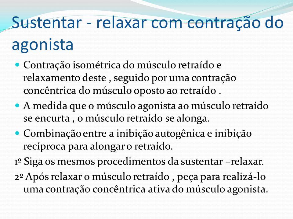 Sustentar - relaxar com contração do agonista Contração isométrica do músculo retraído e relaxamento deste, seguido por uma contração concêntrica do m