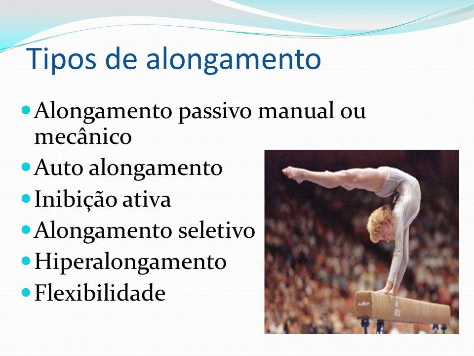 Tipos de alongamento Alongamento passivo manual ou mecânico Auto alongamento Inibição ativa Alongamento seletivo Hiperalongamento Flexibilidade