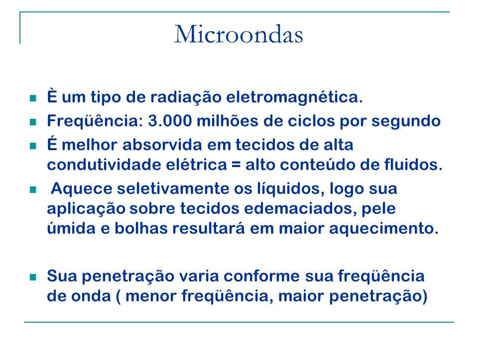 Microondas Quanto menor a F, maior o comprimento de onda e maior penetração MAIOR A ABSORÇÃO EM TECIDOS MAIS PROFUNDOS.