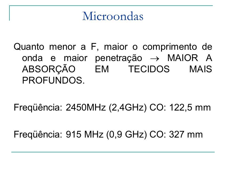 Microondas Quanto menor a F, maior o comprimento de onda e maior penetração MAIOR A ABSORÇÃO EM TECIDOS MAIS PROFUNDOS. Freqüência: 2450MHz (2,4GHz) C