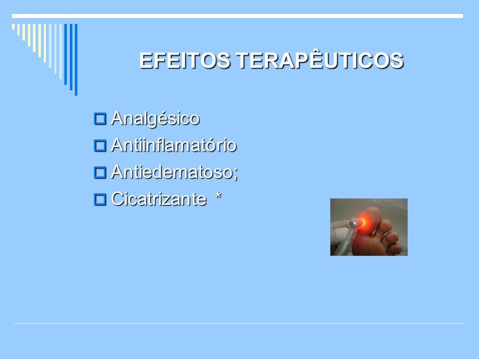 EFEITOS TERAPÊUTICOS Analgésico Analgésico Antiinflamatório Antiinflamatório Antiedematoso; Antiedematoso; Cicatrizante * Cicatrizante *