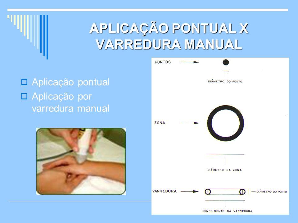 APLICAÇÃO PONTUAL X VARREDURA MANUAL Aplicação pontual Aplicação por varredura manual