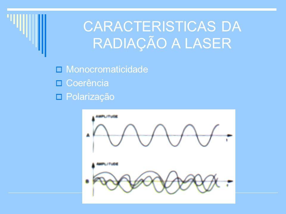 CARACTERISTICAS DA RADIAÇÃO A LASER Monocromaticidade Coerência Polarização