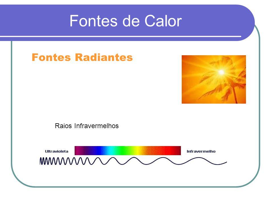 Radiação Infravermelha É um tipo de radiação eletromagnética não ionizante com freqüência inferior a luz vermelha, mas superior às ondas de rádio.