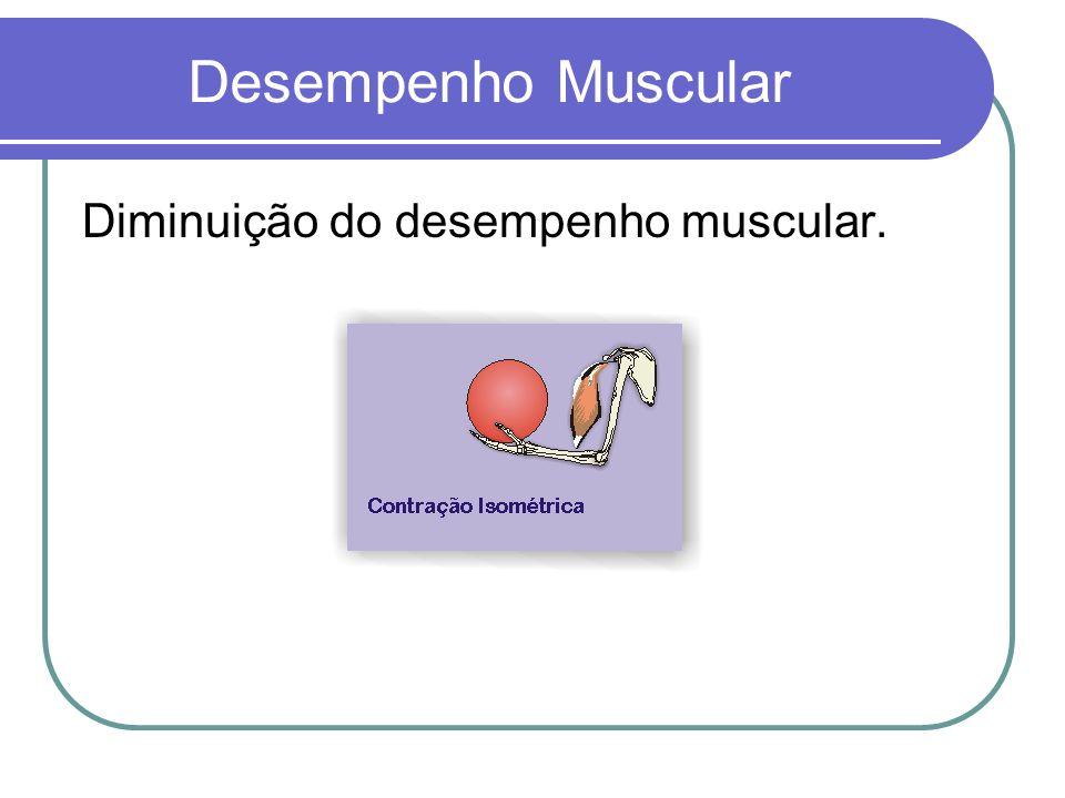 Desempenho Muscular Diminuição do desempenho muscular.