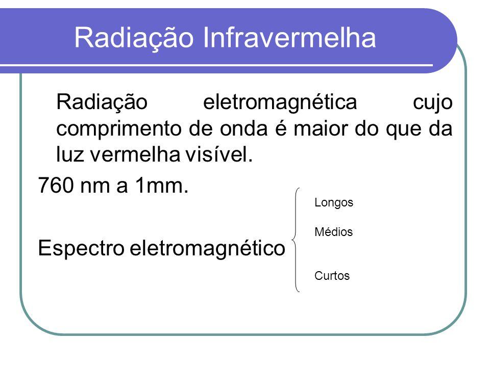 Radiação Infravermelha Radiação eletromagnética cujo comprimento de onda é maior do que da luz vermelha visível. 760 nm a 1mm. Espectro eletromagnétic