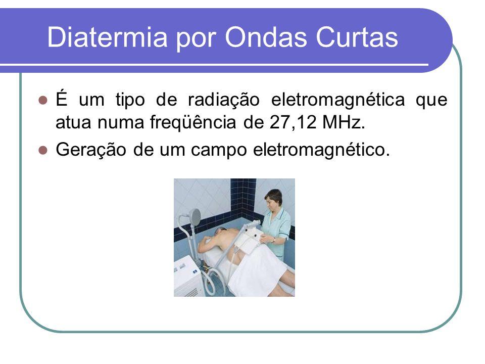 Diatermia por Ondas Curtas É um tipo de radiação eletromagnética que atua numa freqüência de 27,12 MHz. Geração de um campo eletromagnético.