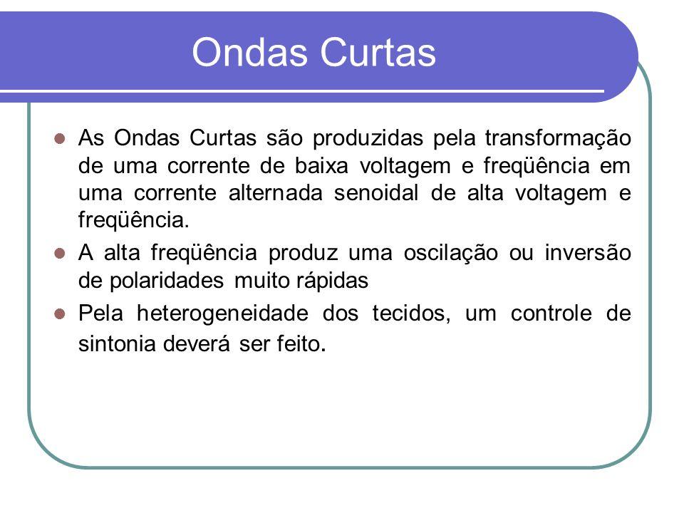 Ondas Curtas As Ondas Curtas são produzidas pela transformação de uma corrente de baixa voltagem e freqüência em uma corrente alternada senoidal de al