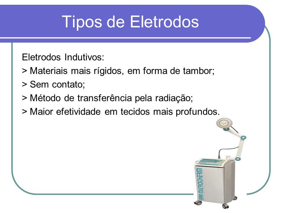 Tipos de Eletrodos Eletrodos Indutivos: > Materiais mais rígidos, em forma de tambor; > Sem contato; > Método de transferência pela radiação; > Maior