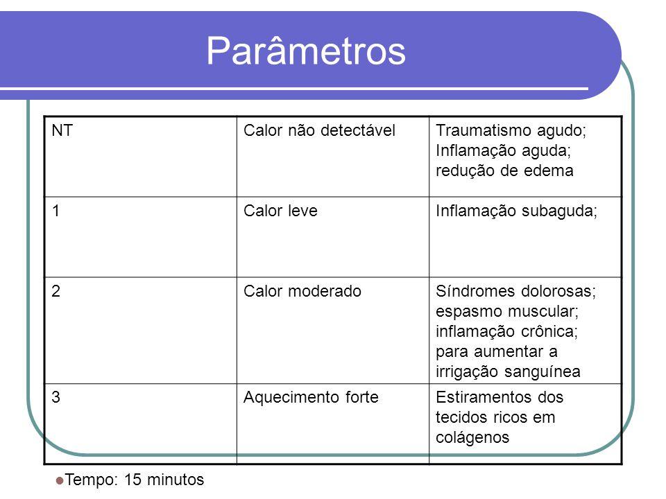 Parâmetros NTCalor não detectávelTraumatismo agudo; Inflamação aguda; redução de edema 1Calor leveInflamação subaguda; 2Calor moderadoSíndromes doloro