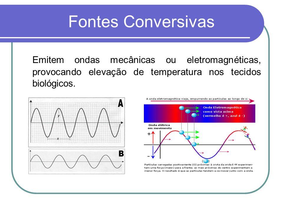 Fontes Conversivas Emitem ondas mecânicas ou eletromagnéticas, provocando elevação de temperatura nos tecidos biológicos.