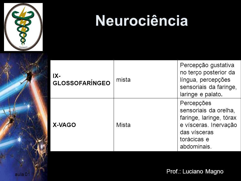 Neurociência Prof.: Luciano Magno aula 01 IX- GLOSSOFARÍNGEO mista Percepção gustativa no terço posterior da língua, percepções sensoriais da faringe,