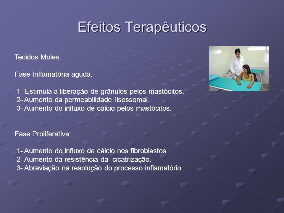 Efeitos Terapêuticos Tecidos Moles: Fase Inflamatória aguda: 1- Estimula a liberação de grânulos pelos mastócitos. 2- Aumento da permeabilidade lisoss
