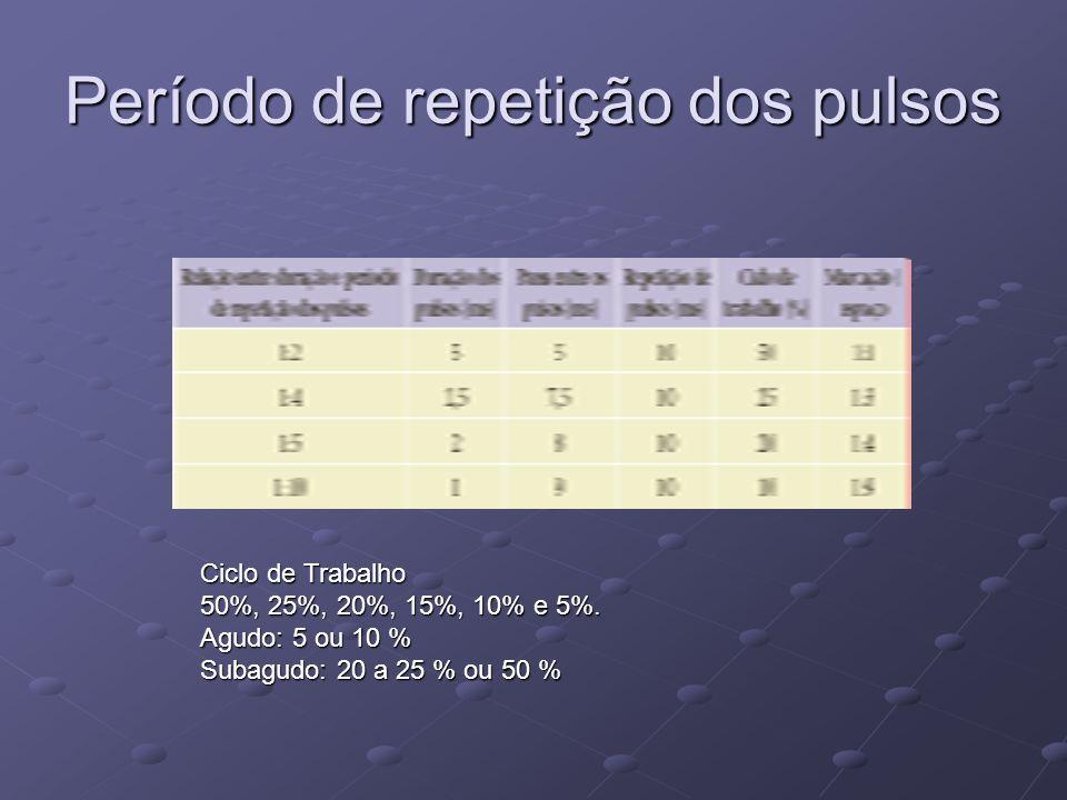 Período de repetição dos pulsos Ciclo de Trabalho 50%, 25%, 20%, 15%, 10% e 5%. Agudo: 5 ou 10 % Subagudo: 20 a 25 % ou 50 %