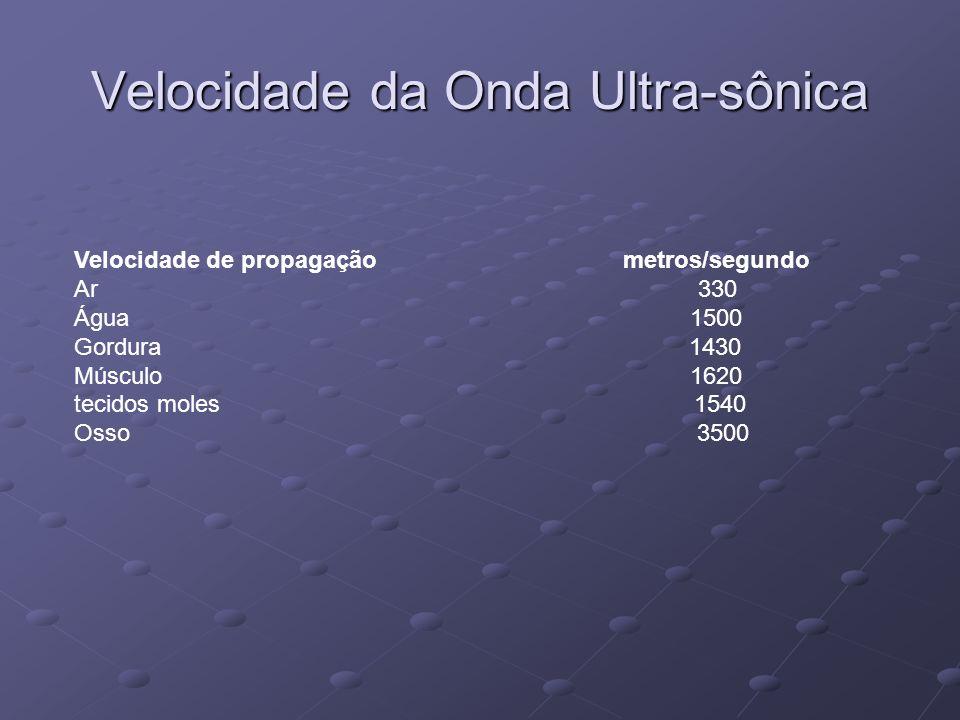 Velocidade da Onda Ultra-sônica Velocidade de propagação metros/segundo Ar 330 Água 1500 Gordura 1430 Músculo 1620 tecidos moles 1540 Osso 3500