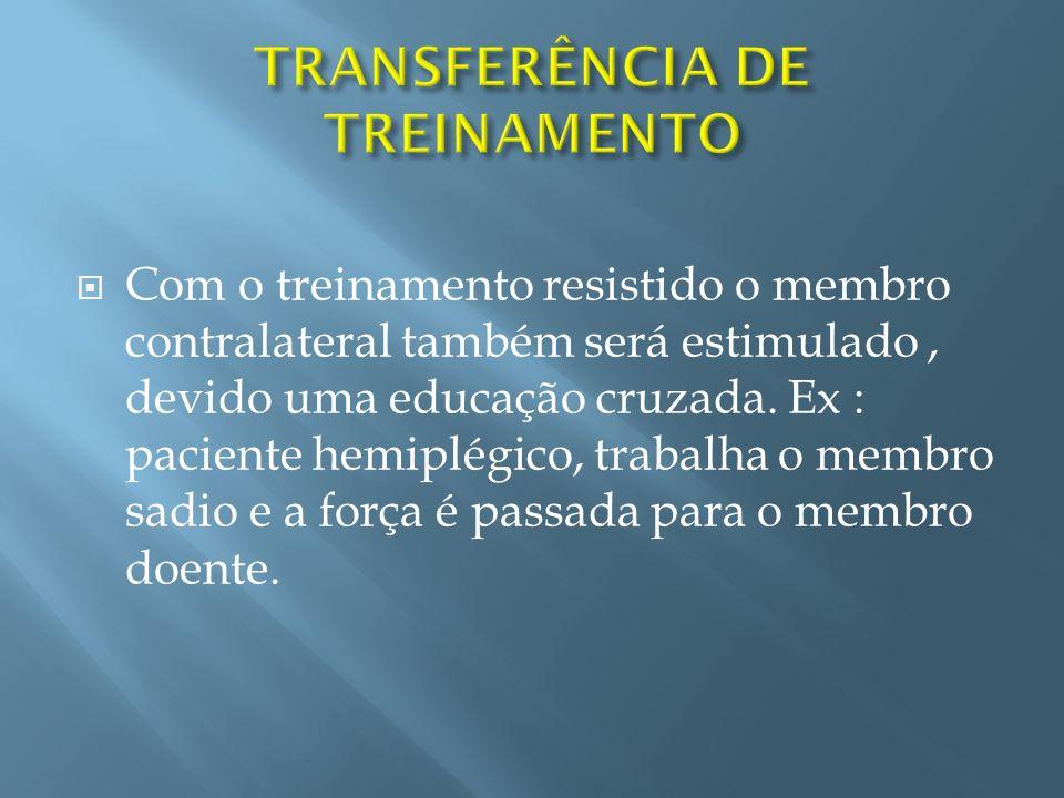 Com o treinamento resistido o membro contralateral também será estimulado, devido uma educação cruzada. Ex : paciente hemiplégico, trabalha o membro s