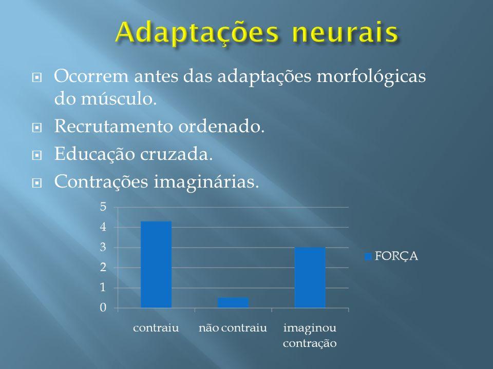 Ocorrem antes das adaptações morfológicas do músculo. Recrutamento ordenado. Educação cruzada. Contrações imaginárias.