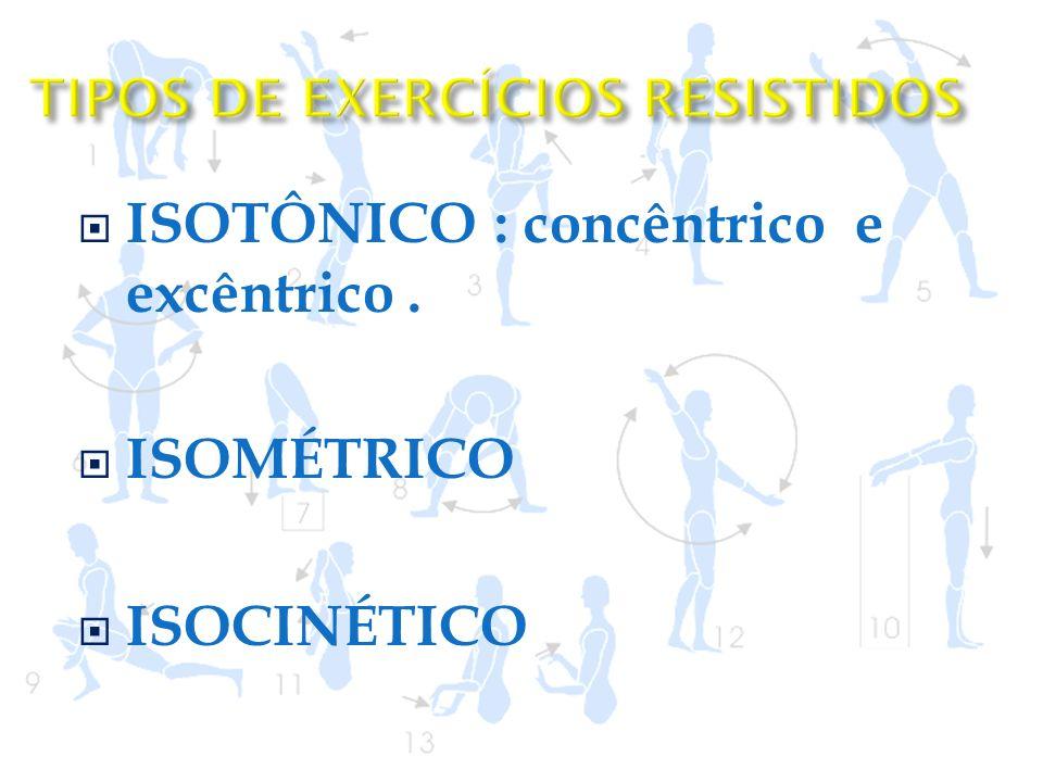 ISOTÔNICO : concêntrico e excêntrico. ISOMÉTRICO ISOCINÉTICO