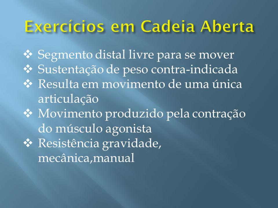 Segmento distal livre para se mover Sustentação de peso contra-indicada Resulta em movimento de uma única articulação Movimento produzido pela contraç