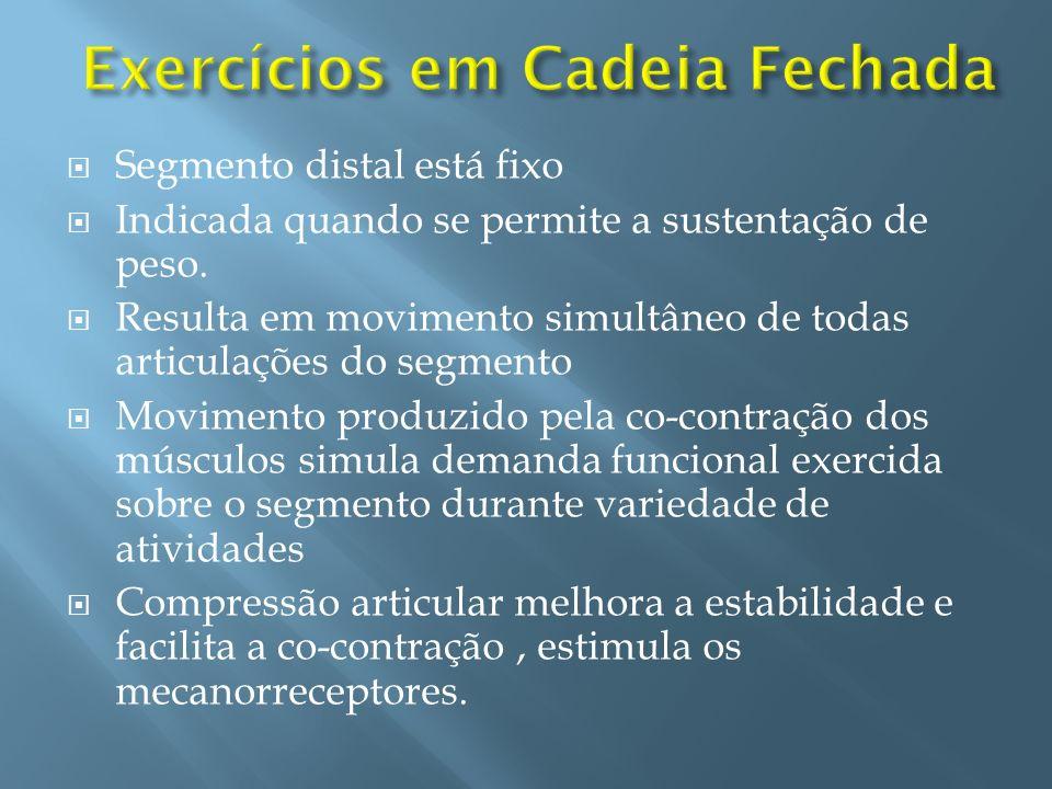 Segmento distal está fixo Indicada quando se permite a sustentação de peso. Resulta em movimento simultâneo de todas articulações do segmento Moviment
