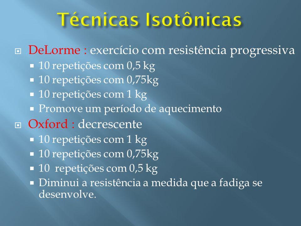 DeLorme : exercício com resistência progressiva 10 repetições com 0,5 kg 10 repetições com 0,75kg 10 repetições com 1 kg Promove um período de aquecim